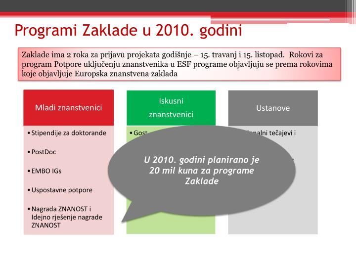 Programi Zaklade u 2010. godini