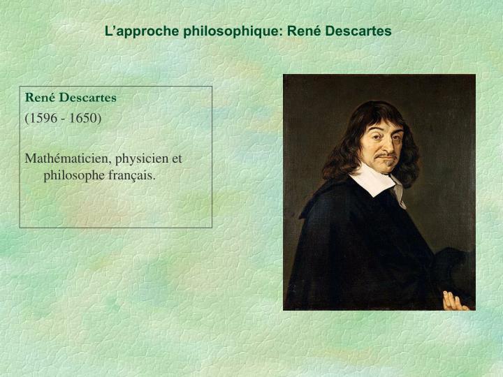 L'approche philosophique: René Descartes