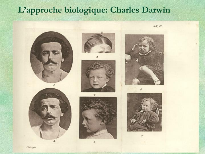 L'approche biologique: Charles Darwin