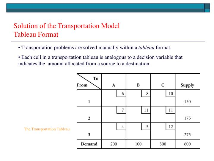 Solution of the Transportation Model