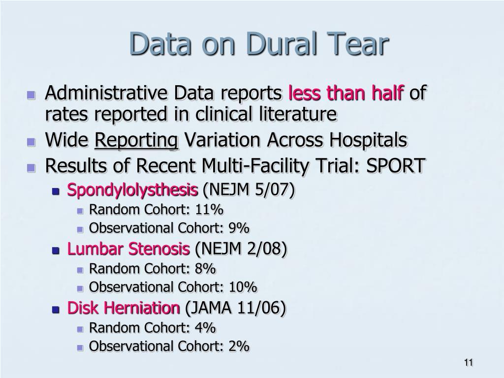 Data on Dural Tear