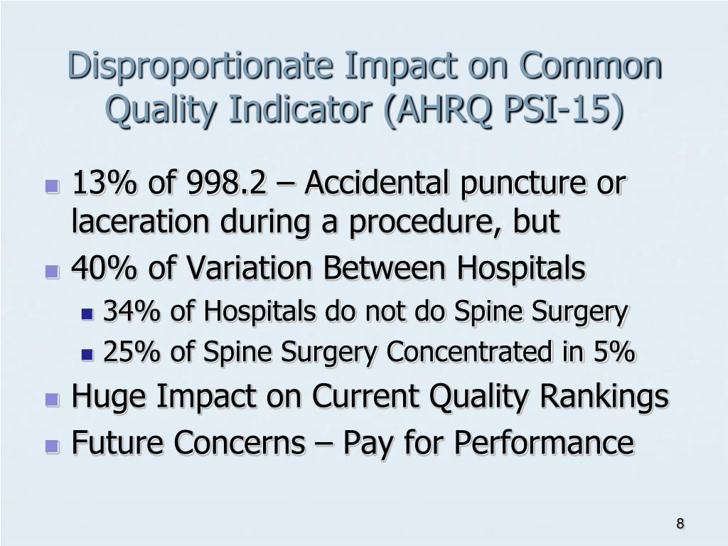Disproportionate Impact on Common Quality Indicator (AHRQ PSI-15)