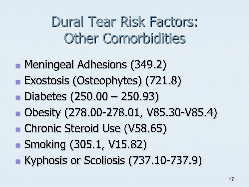 Dural Tear Risk Factors:
