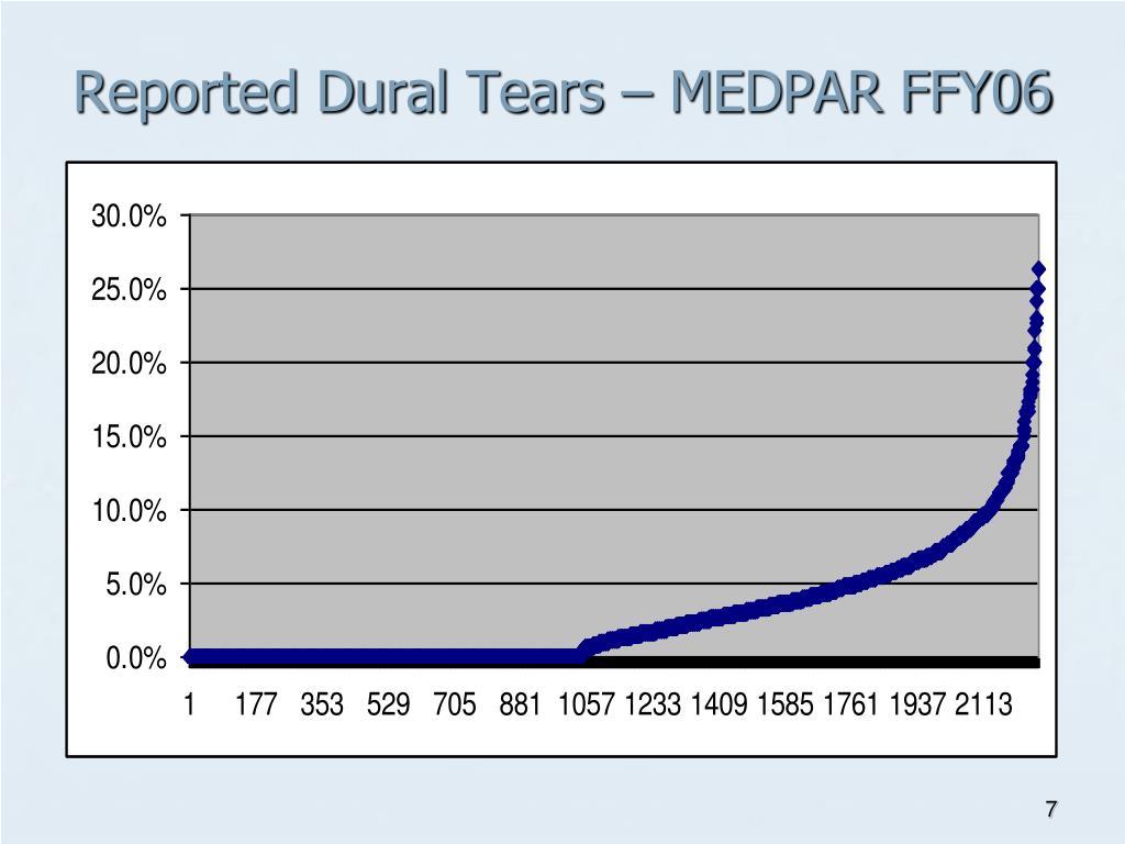 Reported Dural Tears – MEDPAR FFY06