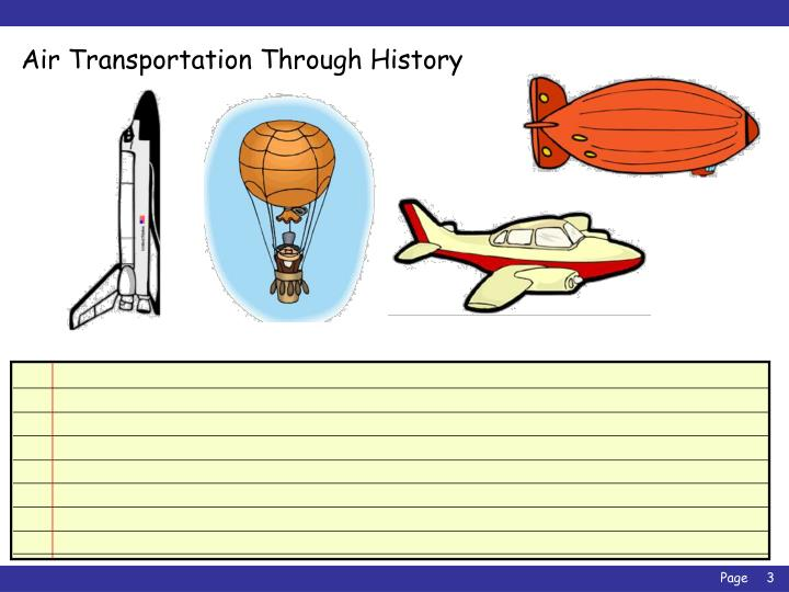 Air Transportation Through History