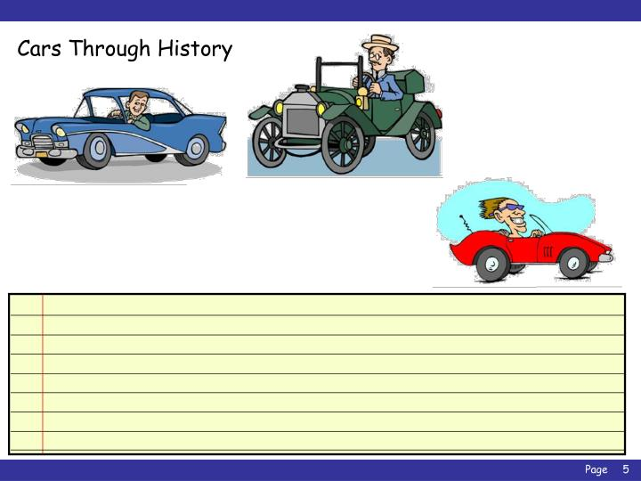 Cars Through History