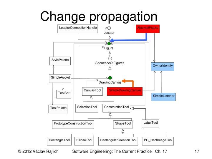 Change propagation