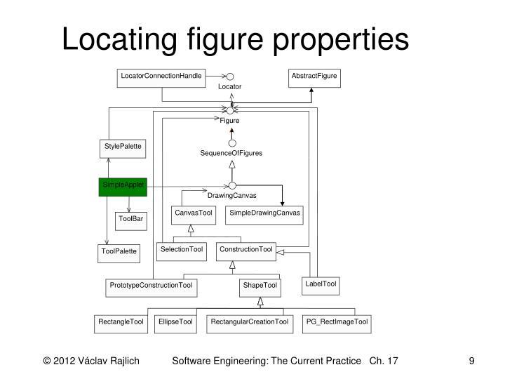 Locating figure properties
