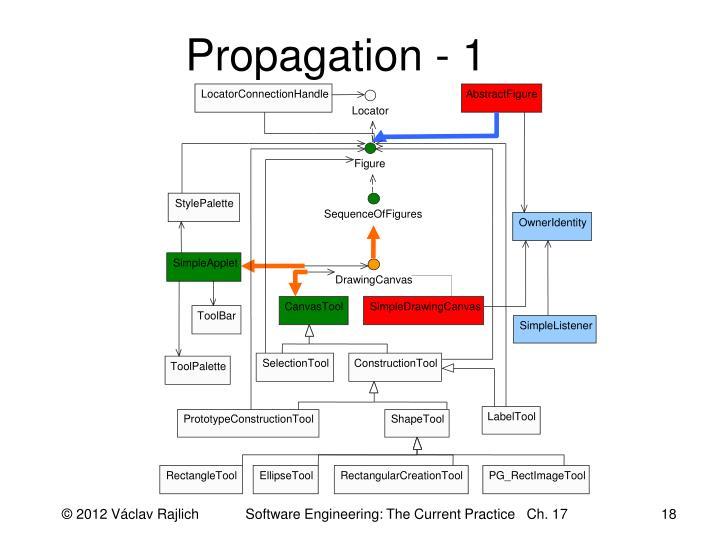 Propagation - 1