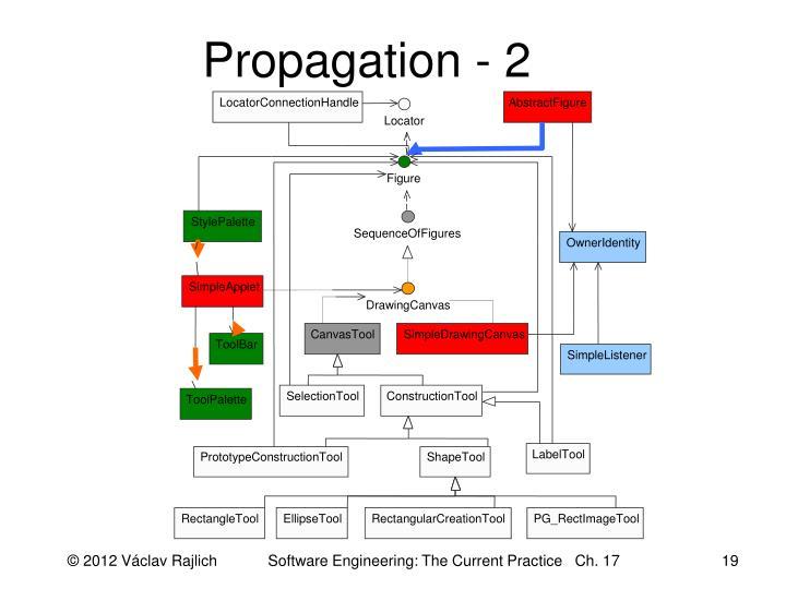 Propagation - 2