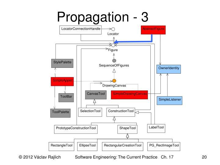 Propagation - 3
