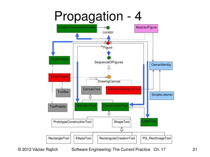 Propagation - 4