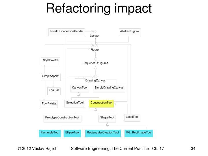 Refactoring impact
