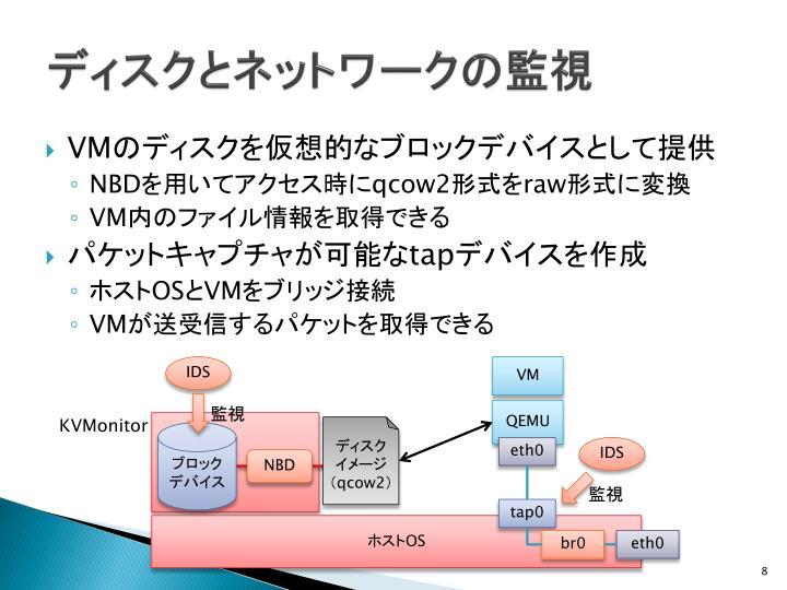ディスクとネットワークの監視