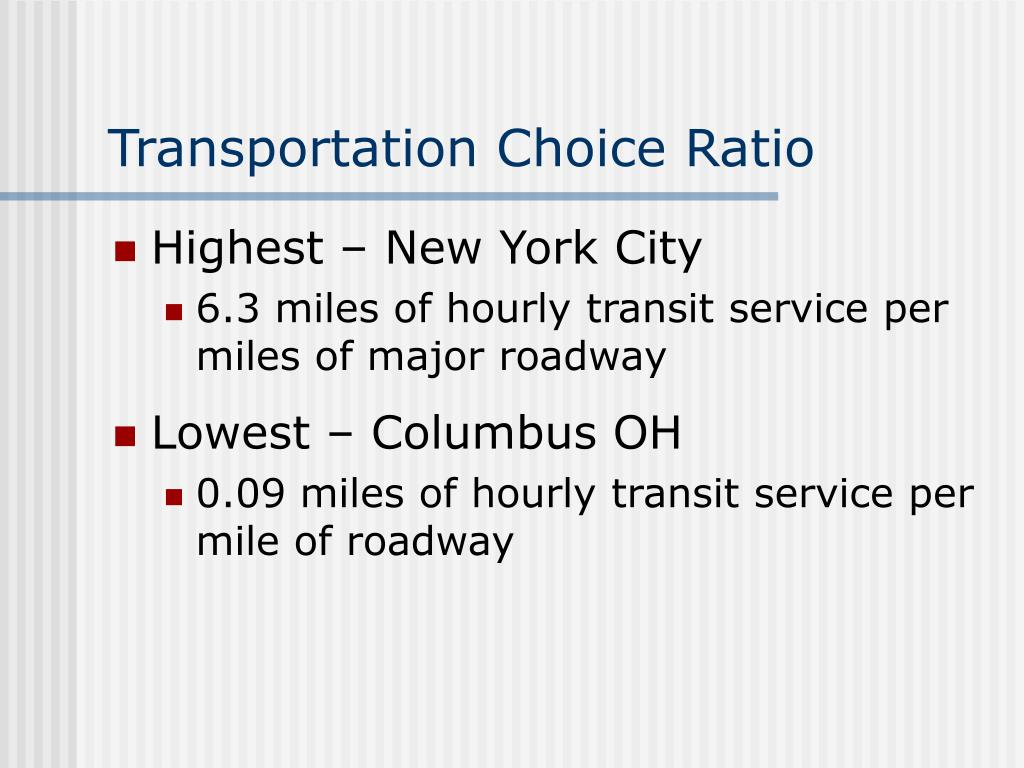 Transportation Choice Ratio