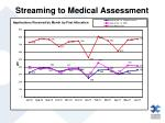 streaming to medical assessment