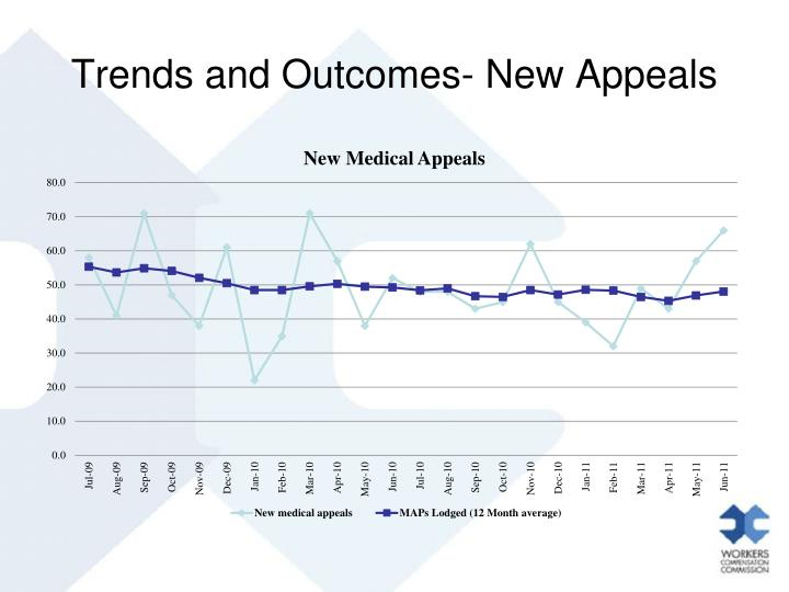 Trends and Outcomes- New Appeals