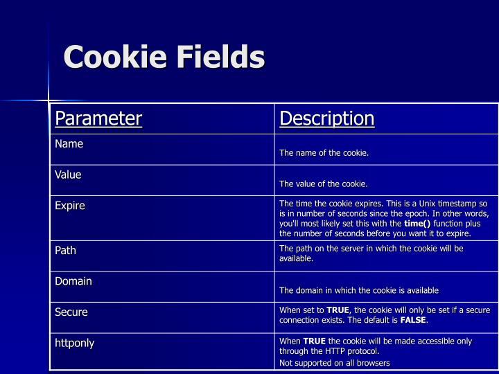 Cookie Fields