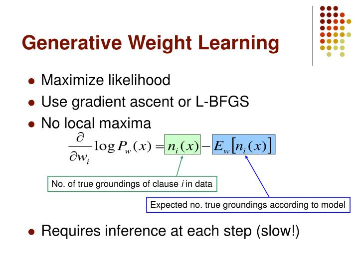 Generative Weight Learning