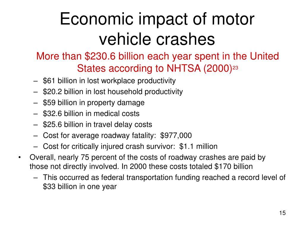 Economic impact of motor