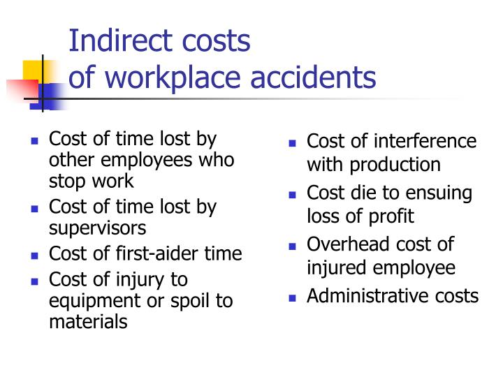 Cost of time lost by other employees who stop work