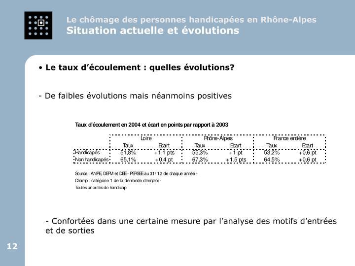 Le chômage des personnes handicapées en Rhône-Alpes