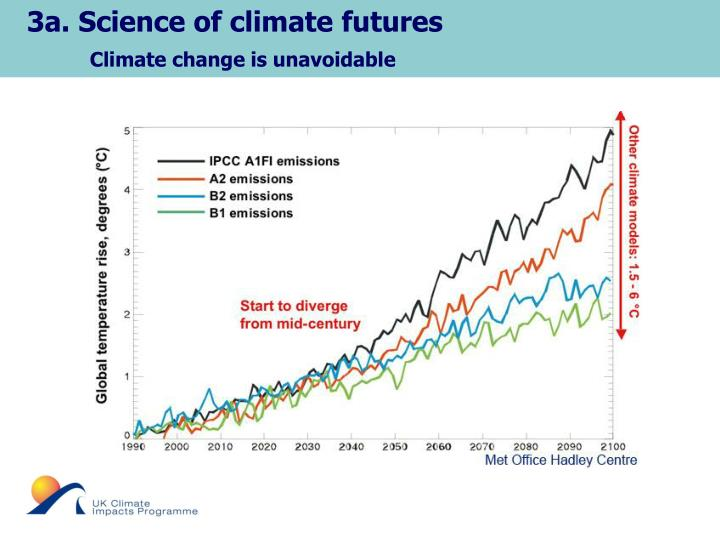 3a. Science of climate futures