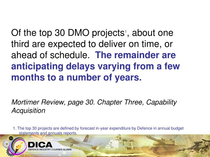 Of the top 30 DMO projects