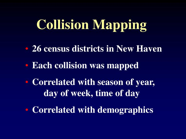 Collision Mapping