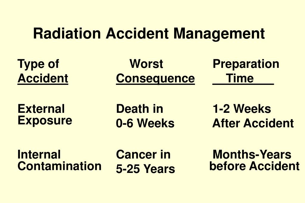 Radiation Accident Management