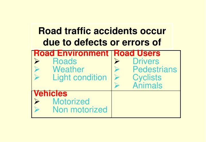 Road traffic accidents occur due to defects or errors of