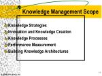 knowledge management scope