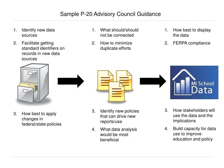 Sample P-20 Advisory Council Guidance
