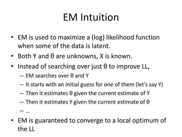 EM Intuition