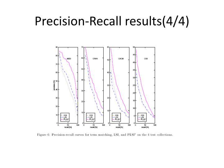 Precision-Recall results(4/4)