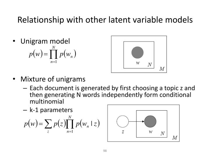 Relationship with other latent variable models