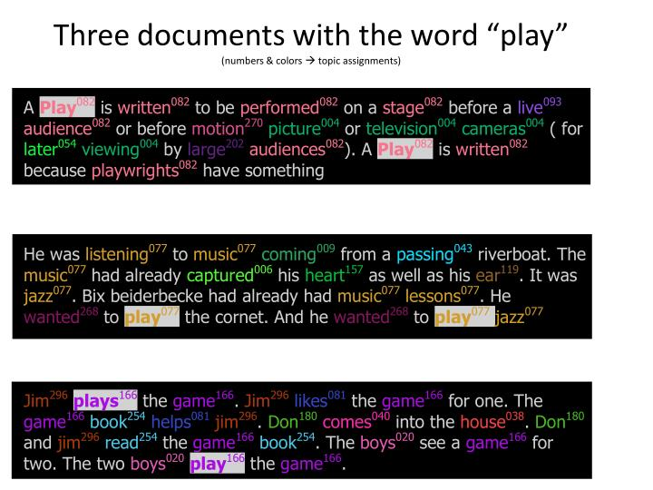 "Three documents with the word ""play"""