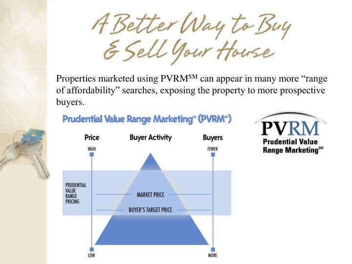 Properties marketed using PVRM