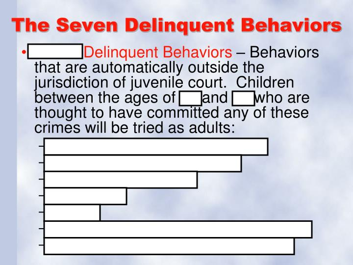 The Seven Delinquent Behaviors