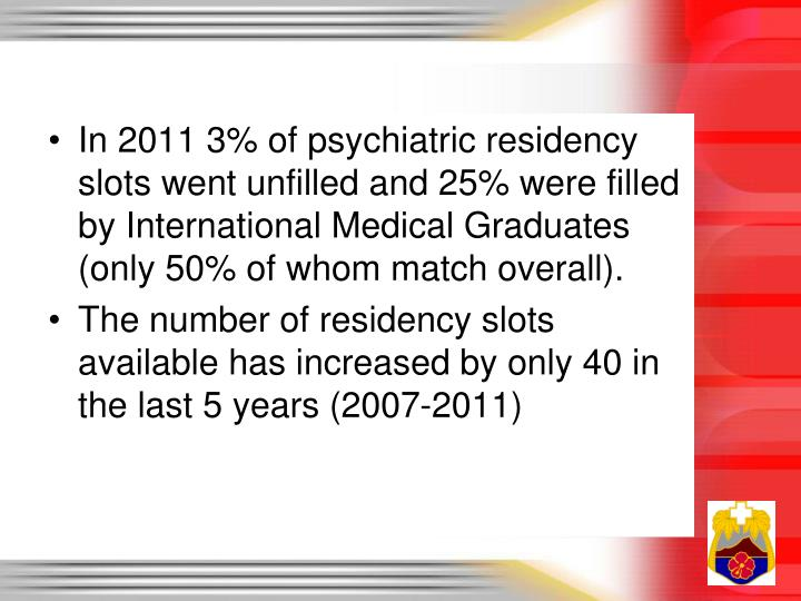In 2011 3% of psychiatric residency slots went unfilled and 25% were filled by International Medical Graduates (only 50% of whom match overall).