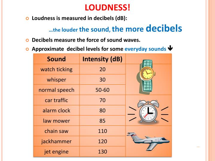 LOUDNESS!