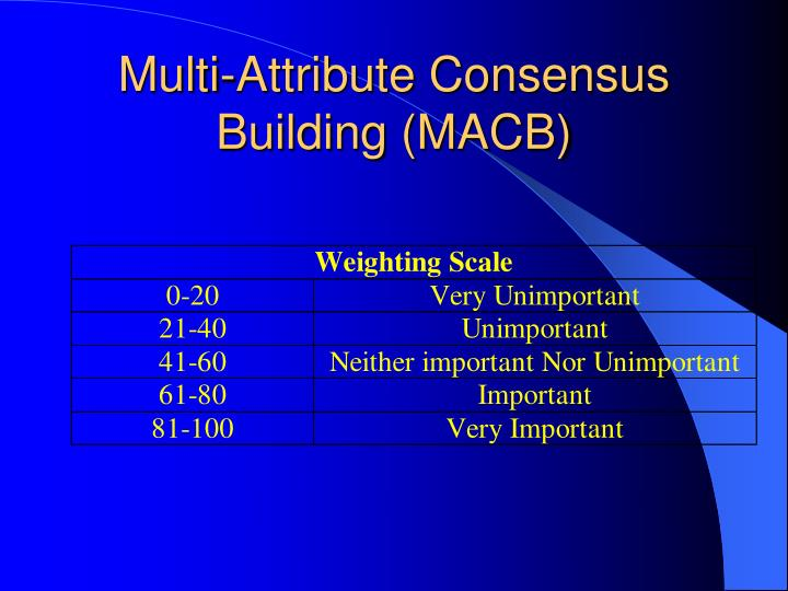 Multi-Attribute Consensus Building (MACB)