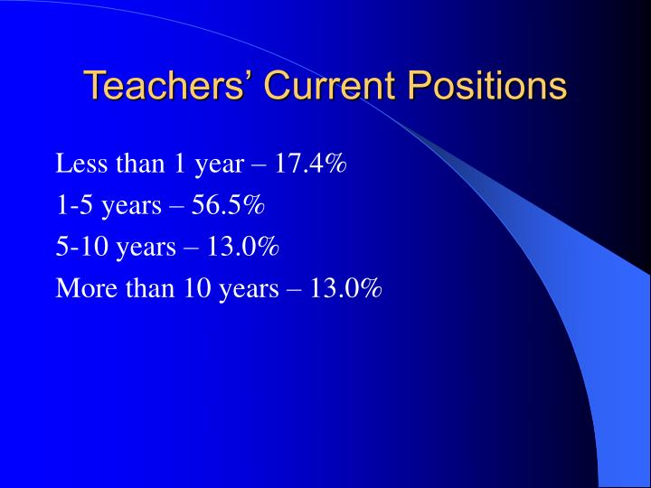 Teachers' Current Positions
