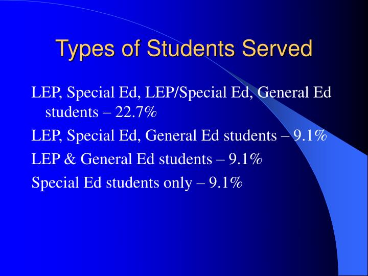 Types of Students Served