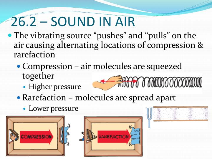 26.2 – SOUND IN AIR