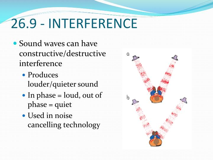 26.9 - INTERFERENCE