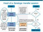 heart of a saratoga transfer session