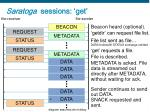 saratoga sessions get