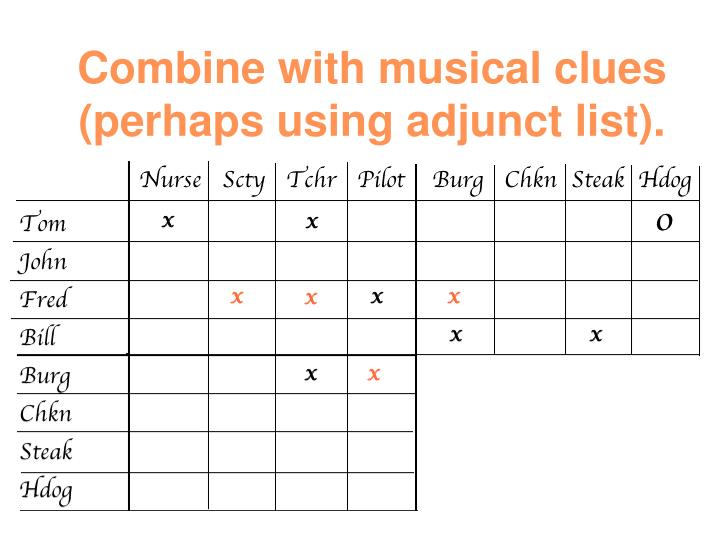 Combine with musical clues (perhaps using adjunct list).