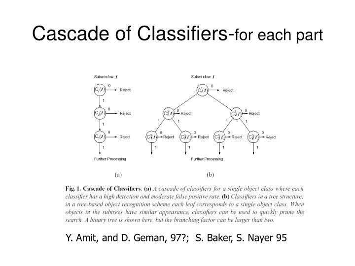 Cascade of Classifiers-